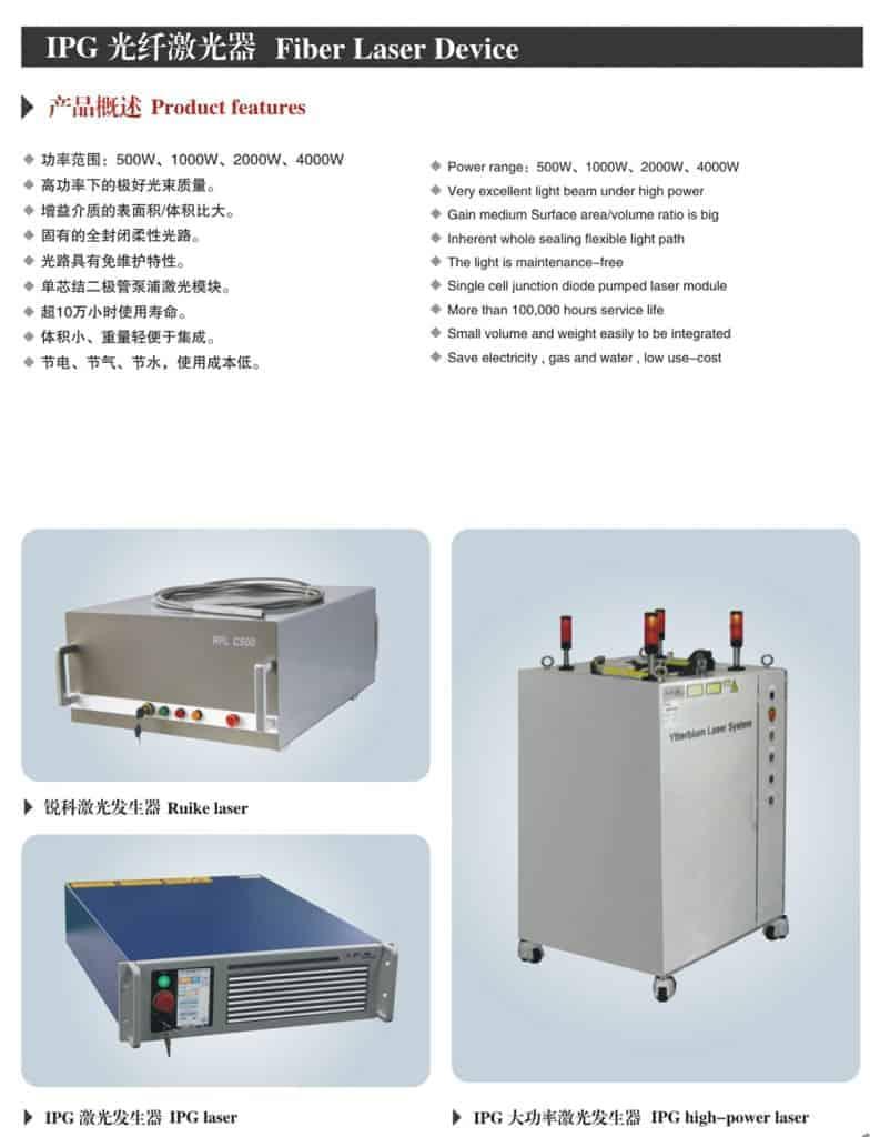 fiber laser device